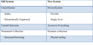 A comparison of Old and New Information Retrieval Source: (Dreyfus, 2009, p. 13)